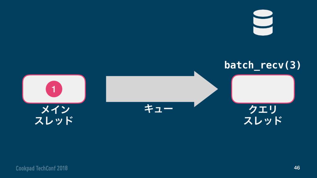 batch_recv(3) 46 1 Ωϡʔ ϝΠϯ εϨου ΫΤϦ εϨου