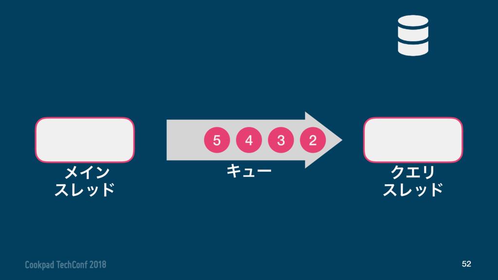52 2 4 3 5 Ωϡʔ ϝΠϯ εϨου ΫΤϦ εϨου