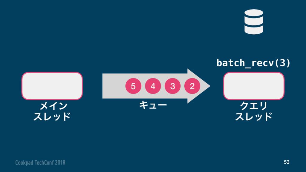 batch_recv(3) 53 2 4 3 5 Ωϡʔ ϝΠϯ εϨου ΫΤϦ εϨου