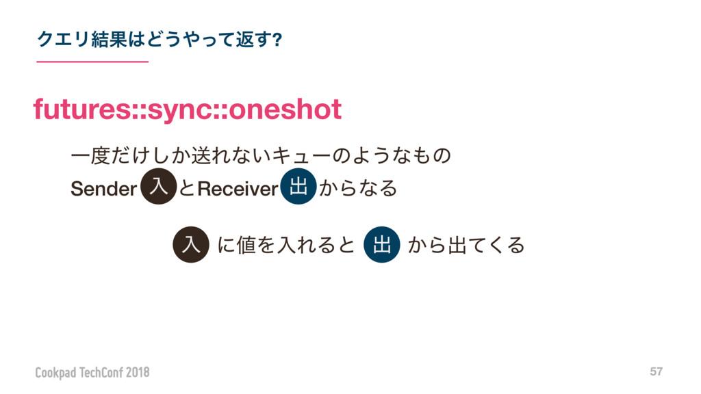 ΫΤϦ݁ՌͲ͏ͬͯฦ͢? 57 futures::sync::oneshot Ұ͚͔ͩ͠...