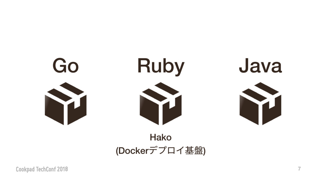 7 Go Java Hako (DockerσϓϩΠج൫) Ruby