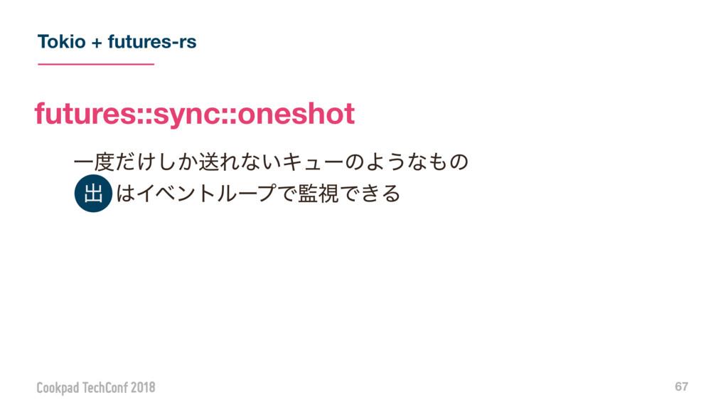 Tokio + futures-rs 67 futures::sync::oneshot Ұ...