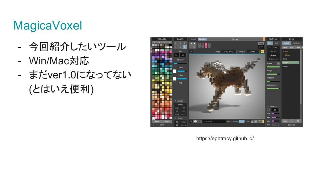 MagicaVoxel - 今回紹介したいツール - Win/Mac対応 - まだver1.0...