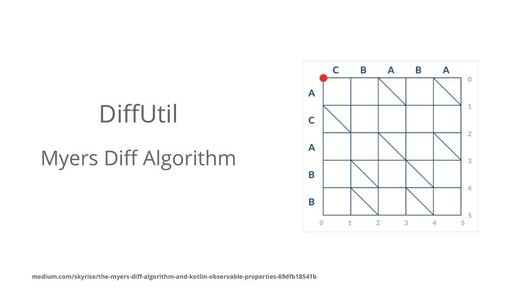 DiffUtil Myers Diff Algorithm medium.com/skyrise/...