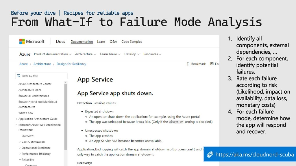 From What-If to Failure Mode Analysis Before yo...