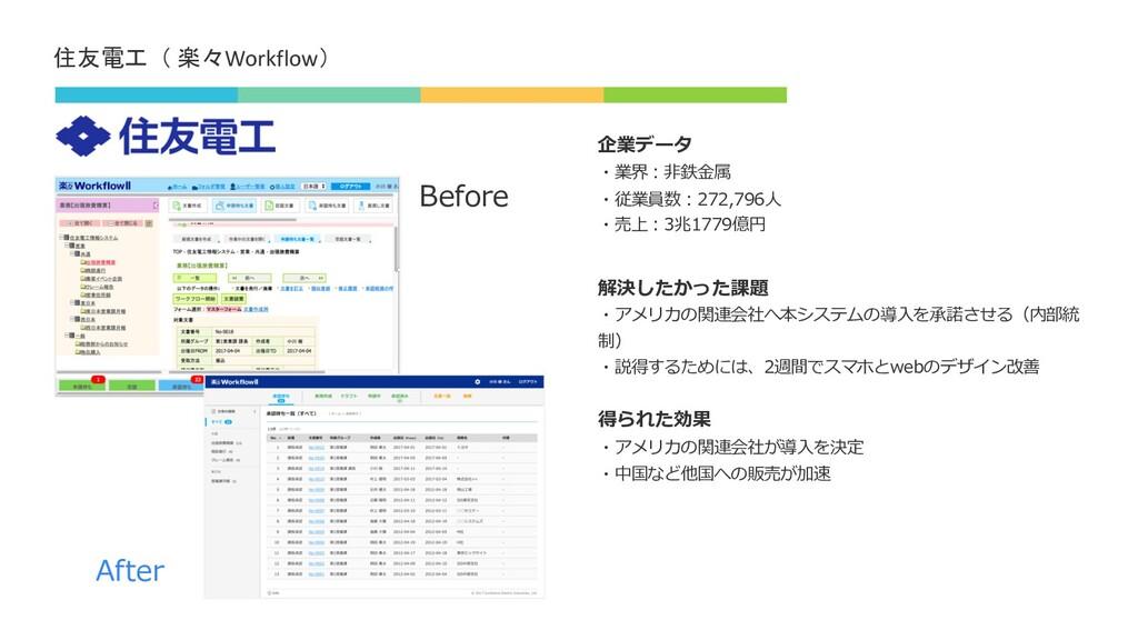 住友電工( 楽々Workflow) 企業データ ・業界︓⾮鉄⾦属 ・従業員数︓272,796⼈...