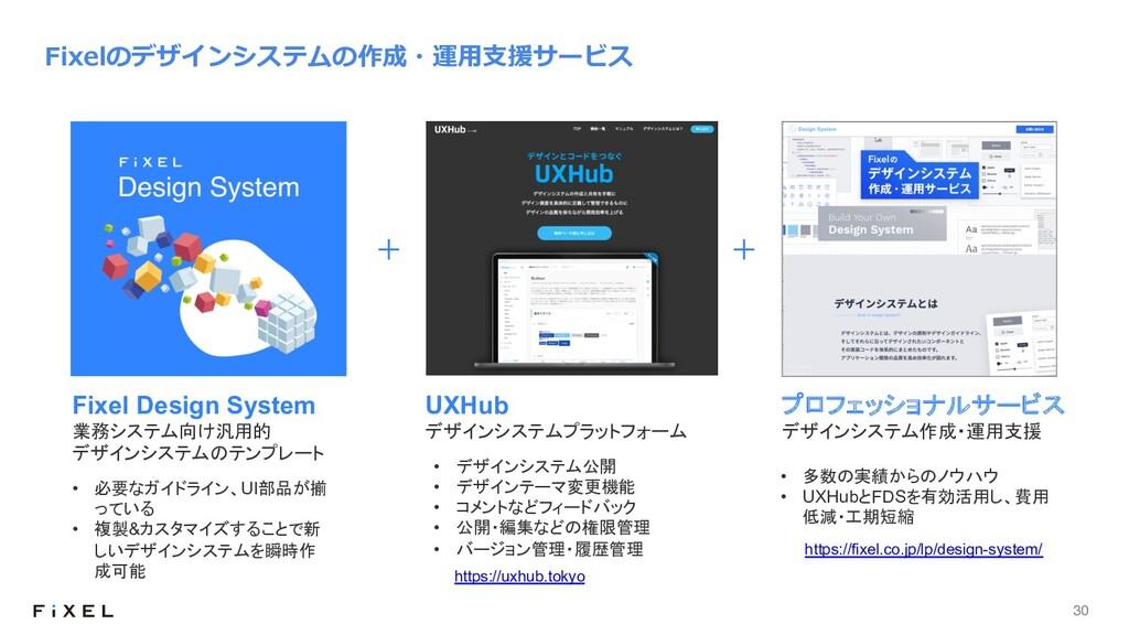 30 Fixelのデザインシステムの作成・運⽤⽀援サービス • デザインシステム公開 • デザ...