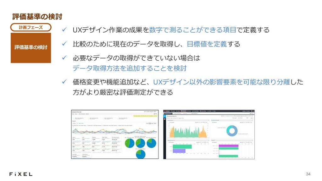 34 評価基準の検討 ü UXデザイン作業の成果を数字で測ることができる項⽬で定義する ü ⽐...