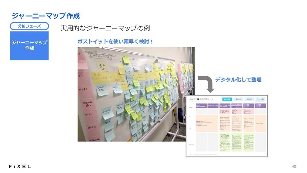 40 ジャーニーマップ作成 実⽤的なジャーニーマップの例 ジャーニーマップ 作成 分析フェーズ...