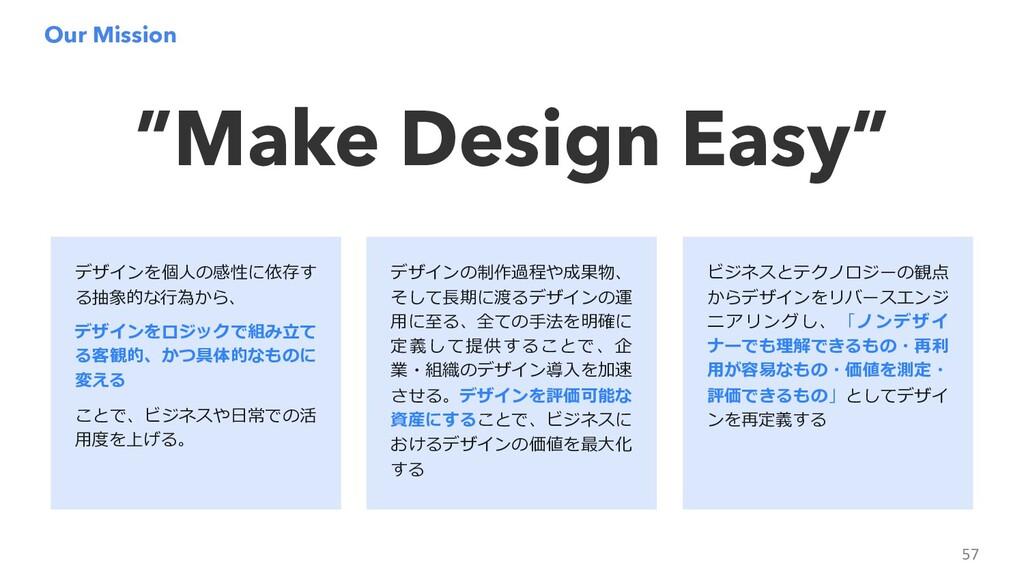 "57 Our Mission ""Make Design Easy"" デザインを個⼈の感性に依存..."