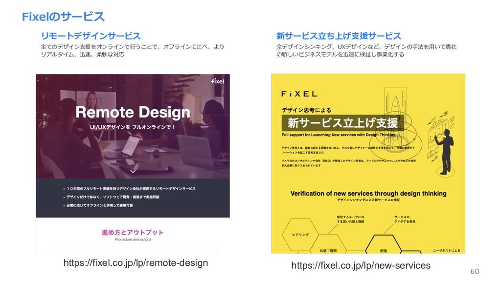 60 Fixelのサービス リモートデザインサービス 全てのデザイン⽀援をオンラインで⾏うこと...