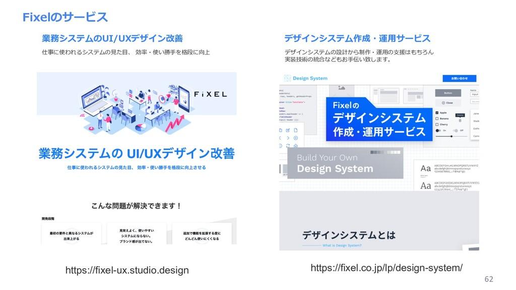 62 Fixelのサービス 業務システムのUI/UXデザイン改善 仕事に使われるシステムの⾒た...