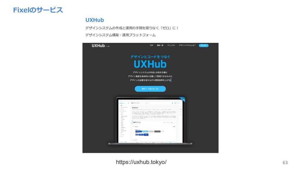 63 Fixelのサービス UXHub デザインシステムの作成と運⽤の⼿間を限りなく「ゼロ」に...