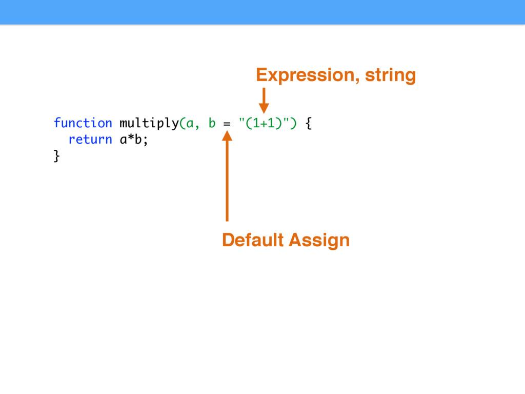 "function multiply(a, b = ""(1+1)"") { return a*b;..."