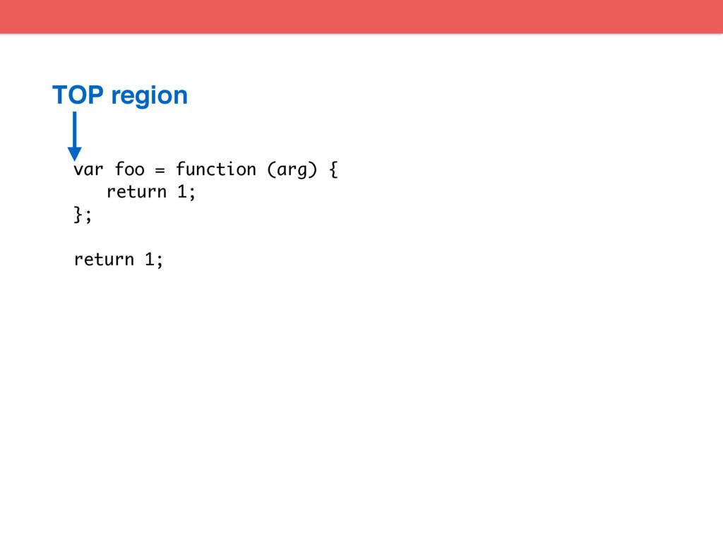 var foo = function (arg) { return 1; }; return ...