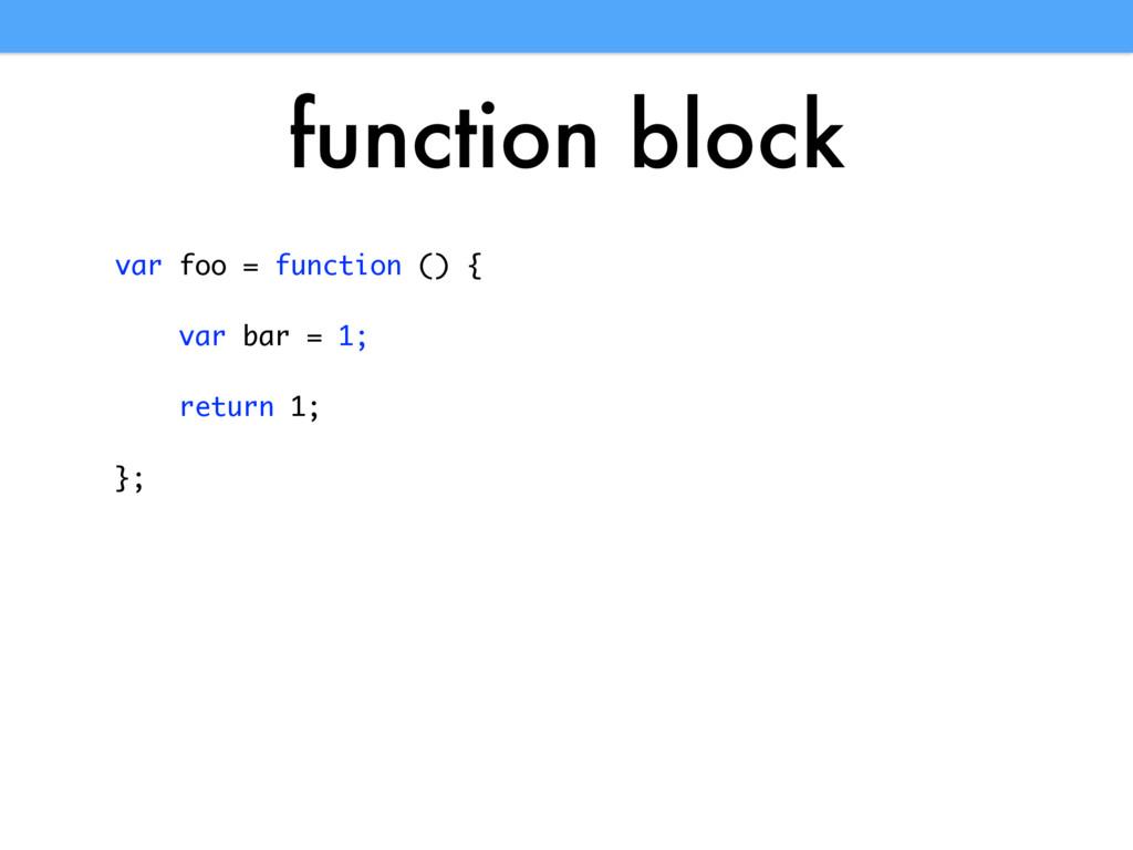 function block var foo = function () { var bar ...