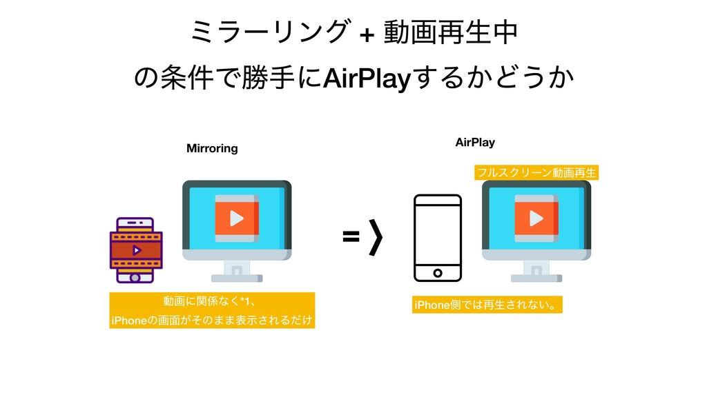 ϛϥʔϦϯά + ಈը࠶ੜத ͷ݅ͰউखʹAirPlay͢Δ͔Ͳ͏͔ AirPlay Mir...