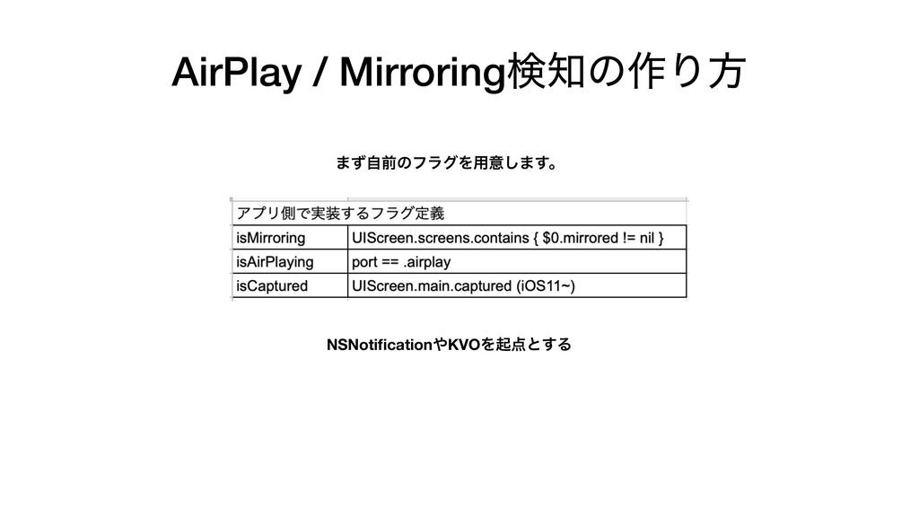 AirPlay / Mirroringݕͷ࡞Γํ ·ͣࣗલͷϑϥάΛ༻ҙ͠·͢ɻ NSNot...
