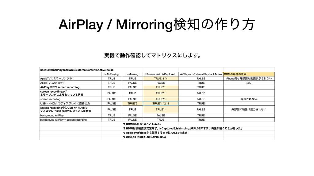 AirPlay / Mirroringݕͷ࡞Γํ ࣮ػͰಈ࡞֬ͯ͠ϚτϦΫεʹ͠·͢ɻ