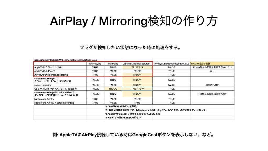 AirPlay / Mirroringݕͷ࡞Γํ ϑϥά͕ݕ͍ͨ͠ঢ়ଶʹͳͬͨʹॲཧΛ͢...