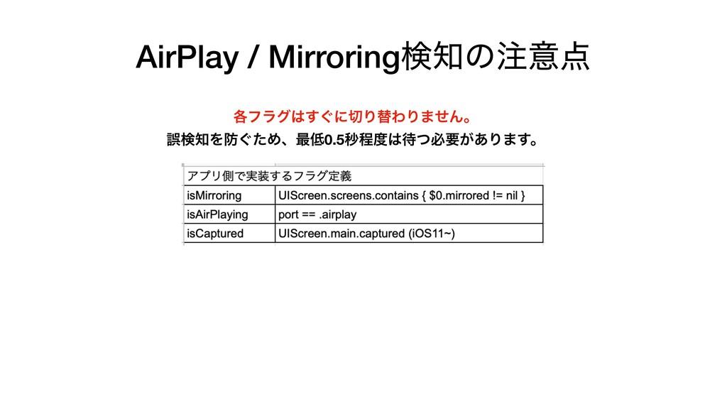 AirPlay / Mirroringݕͷҙ ֤ϑϥά͙͢ʹΓସΘΓ·ͤΜɻ ޡݕ...