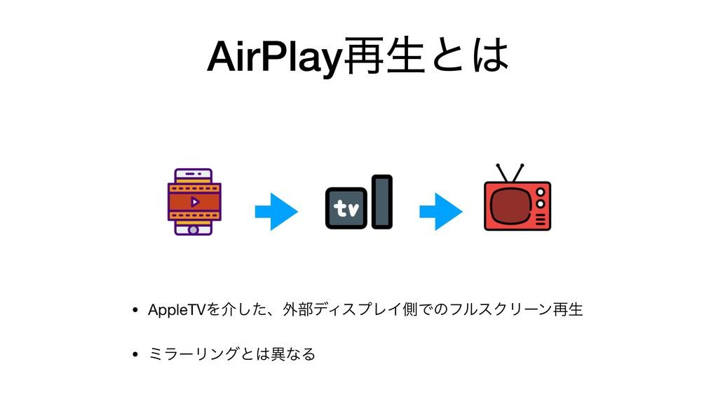 AirPlay࠶ੜͱ • AppleTVΛհͨ͠ɺ֎෦σΟεϓϨΠଆͰͷϑϧεΫϦʔϯ࠶ੜ ...