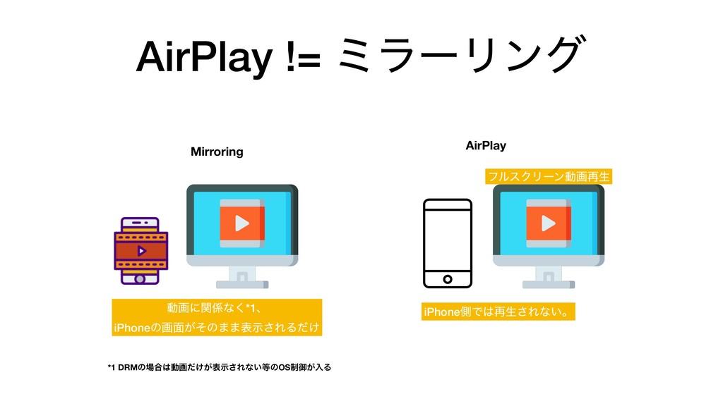 AirPlay != ϛϥʔϦϯά AirPlay Mirroring ϑϧεΫϦʔϯಈը࠶ੜ...