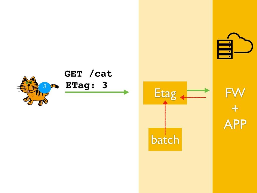 Etag GET /cat ETag: 3 batch FW + APP