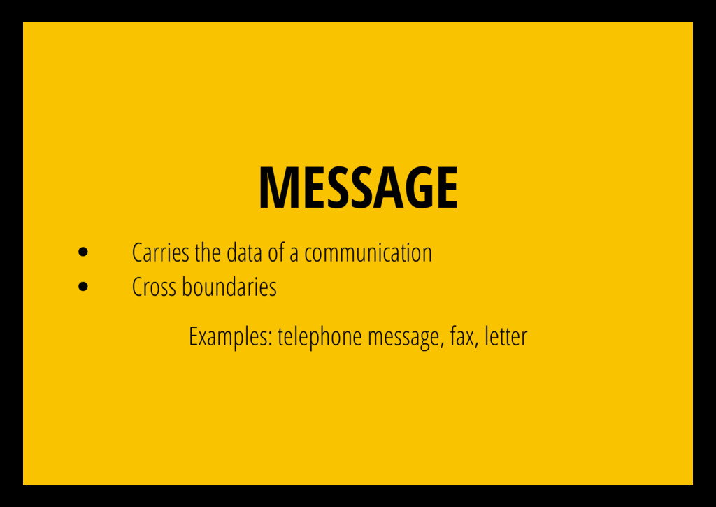 MESSAGE Carries the data of a communication Cro...