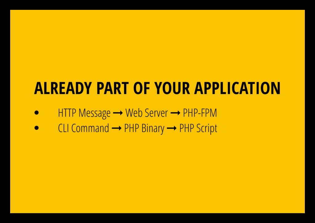 HTTP Message ➞ Web Server ➞ PHP-FPM CLI Command...