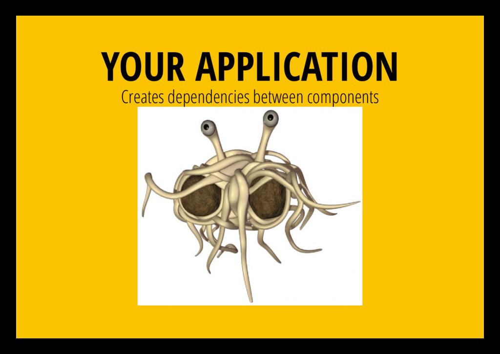 YOUR APPLICATION Creates dependencies between c...
