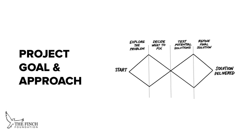PROJECT GOAL & APPROACH