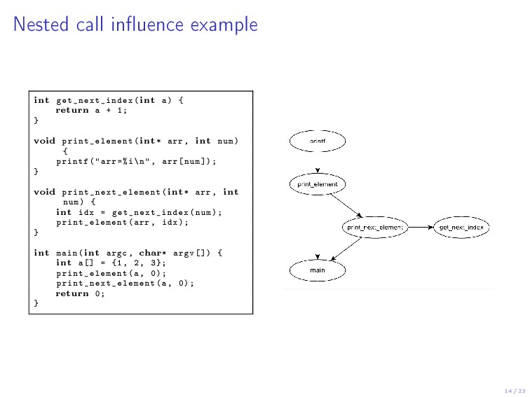 14 / 23 Nested call inuence example int get_ne...