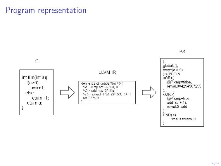 9 / 23 Program representation