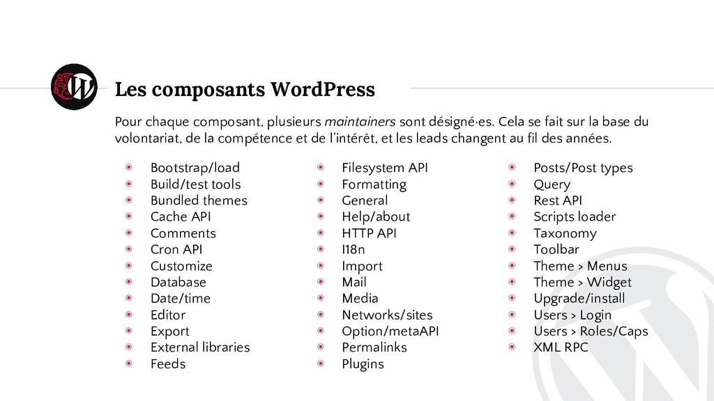 Les composants WordPress ◉ Bootstrap/load ◉ Bui...