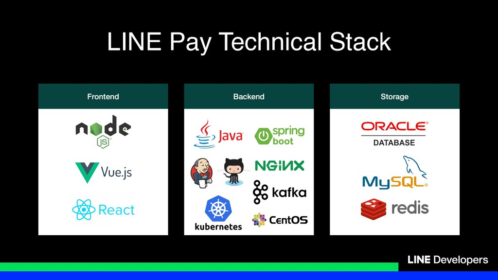 LINE Pay Technical Stack
