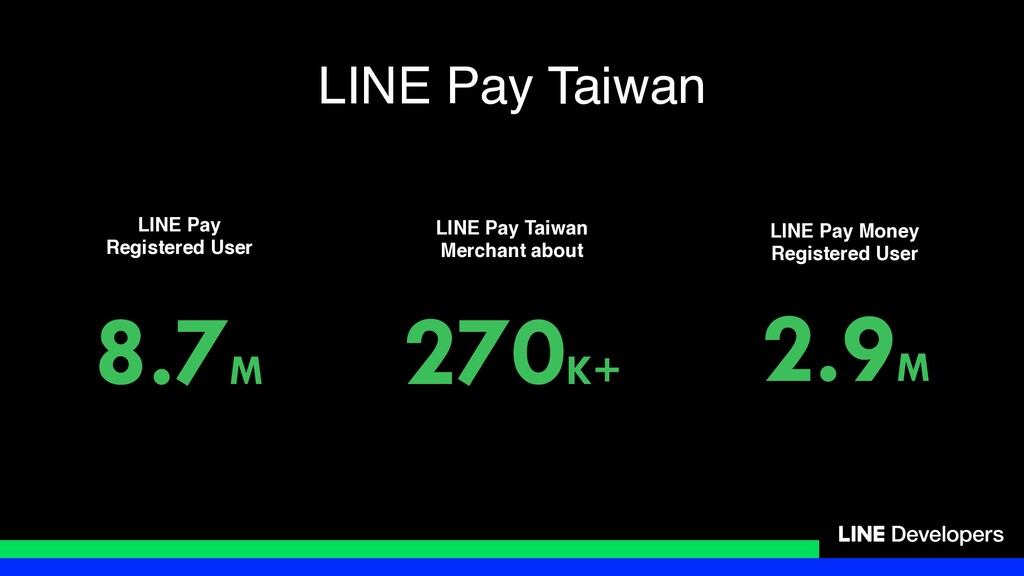 LINE Pay Taiwan LINE Pay Registered User LINE P...