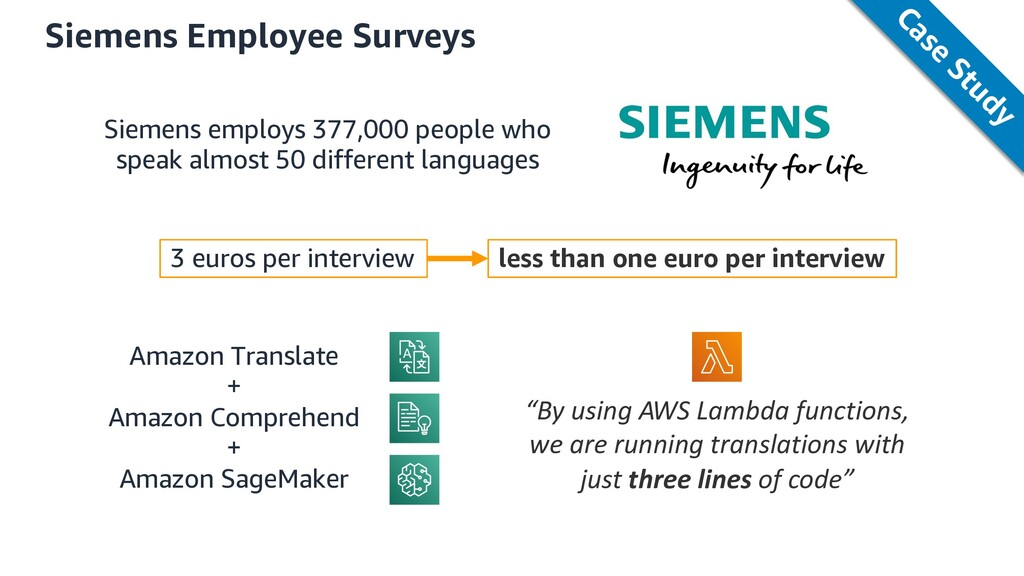Siemens employs 377,000 people who speak almost...