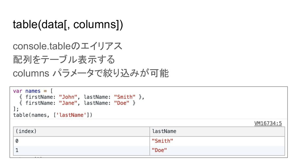 table(data[, columns]) console.tableのエイリアス 配列をテ...