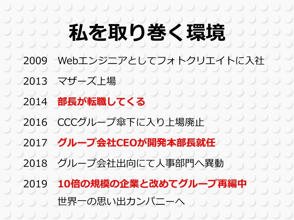 2009 Webエンジニアとしてフォトクリエイトに⼊社 2013 マザーズ上場 2014 部⻑...