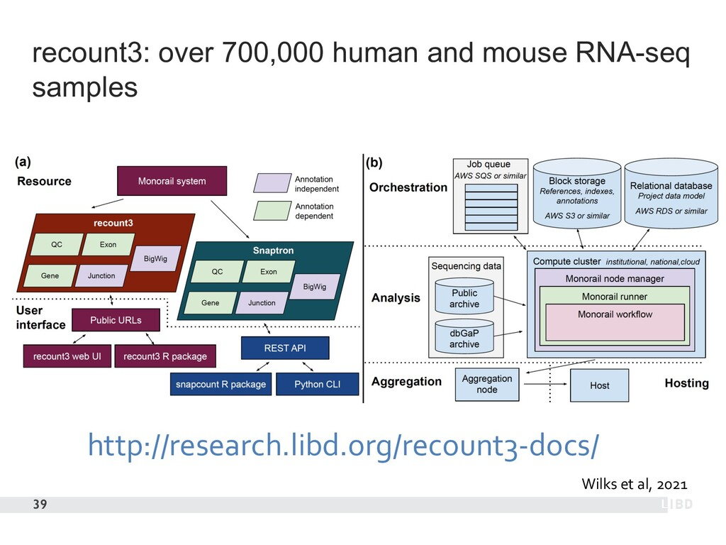 recount3: over 700,000 human and mouse RNA-seq ...