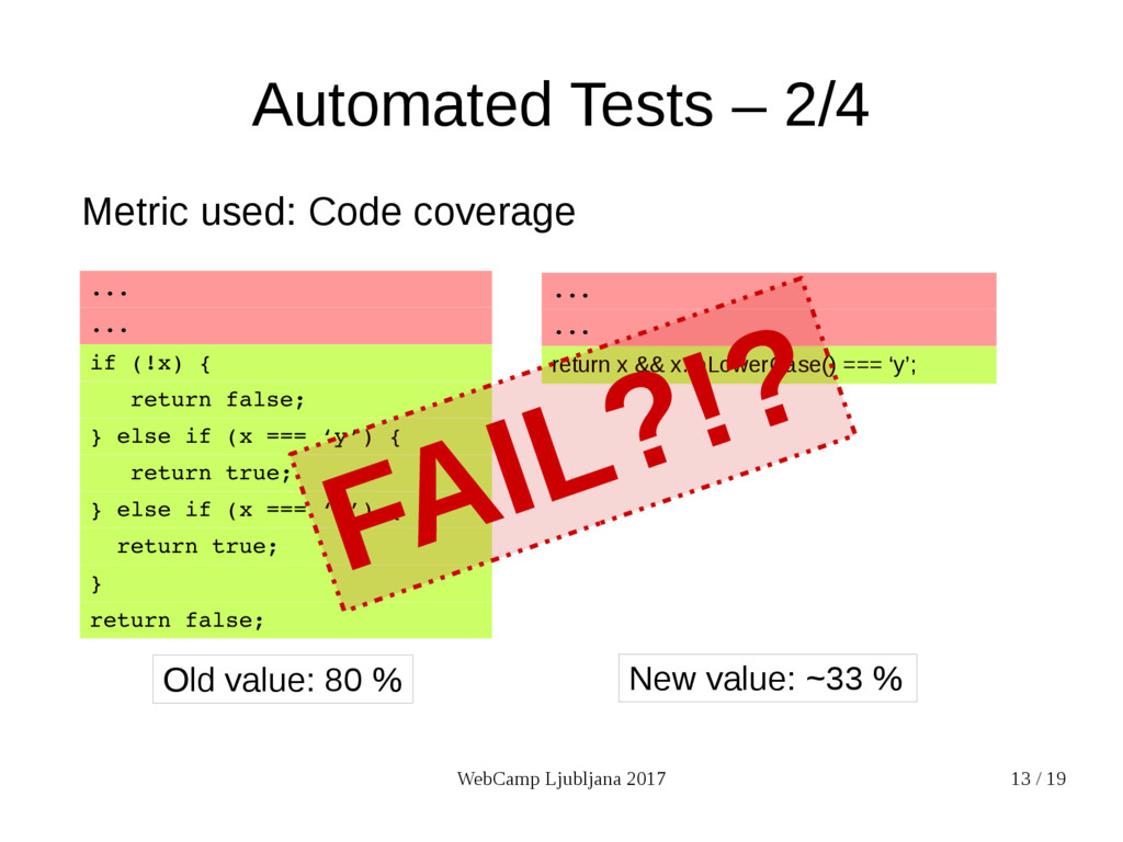 WebCamp Ljubljana 2017 13 / 19 Automated Tests ...