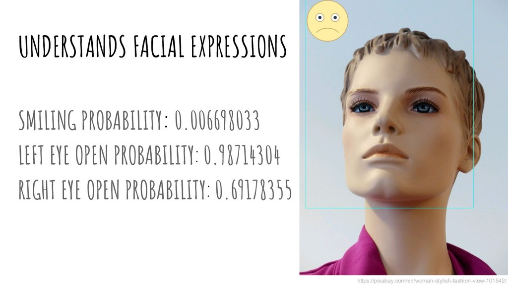 UNDERSTANDS FACIAL EXPRESSIONS SMILING PROBABIL...