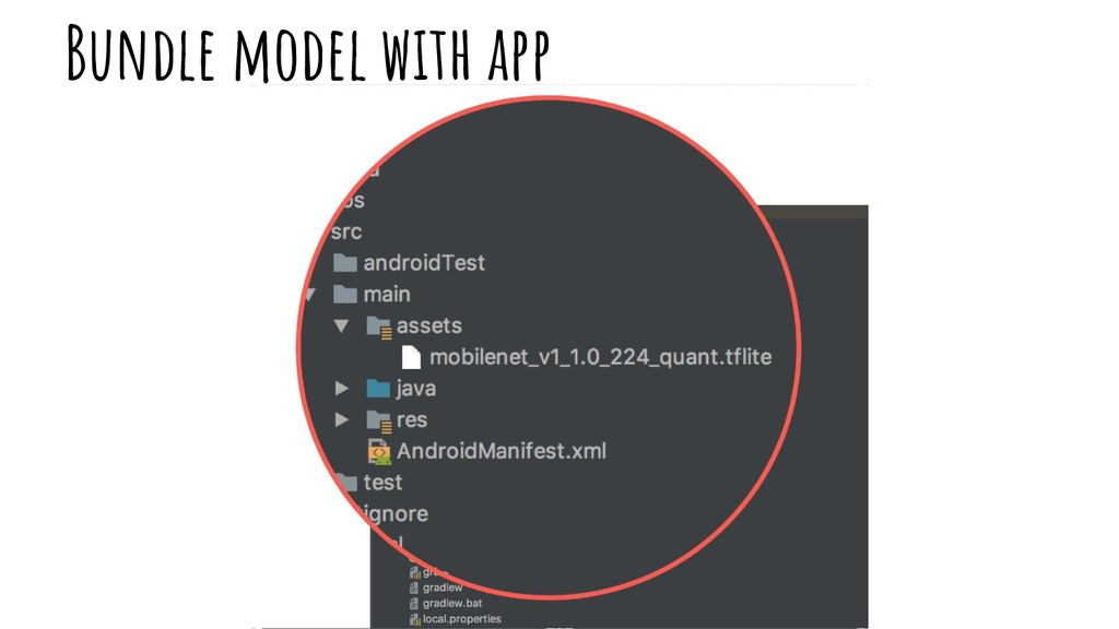 Bundle model with app
