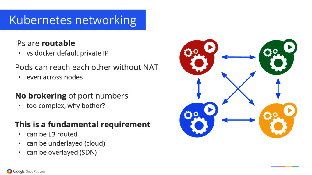 Kubernetes networking IPs are routable • vs doc...
