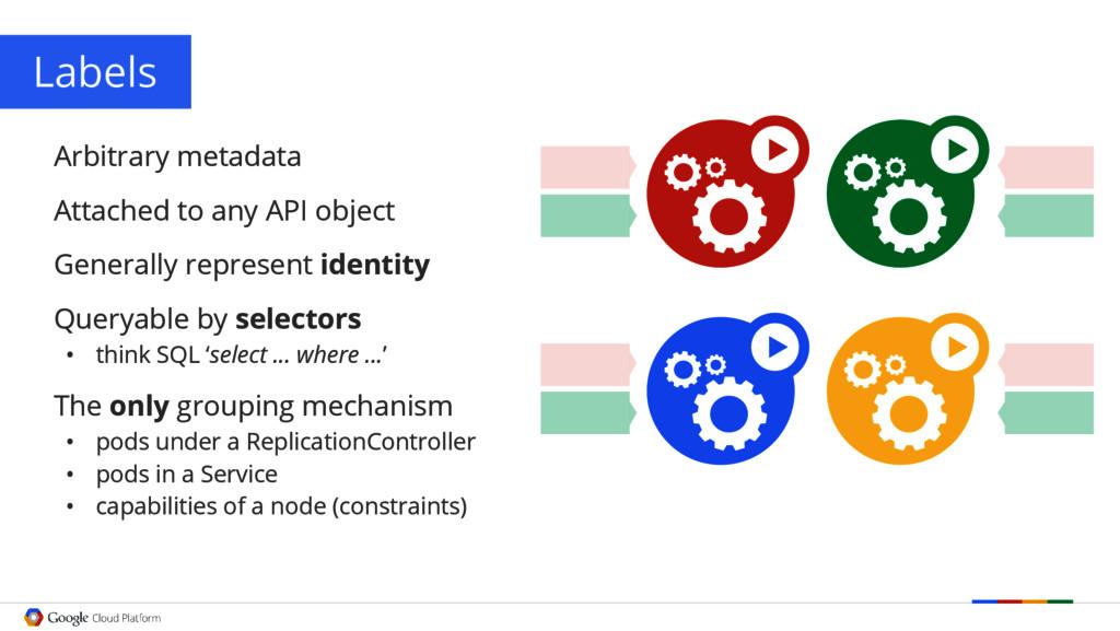 Arbitrary metadata Attached to any API object G...