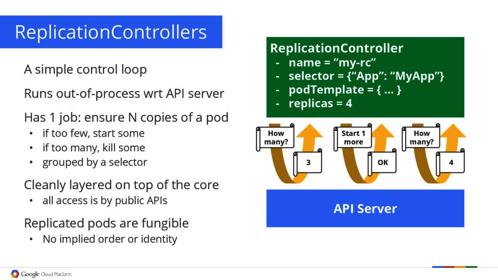 ReplicationControllers A simple control loop Ru...