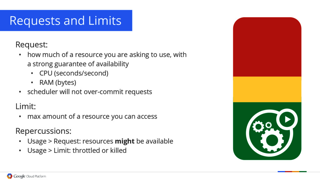 Requests and Limits Request: • how much of a re...