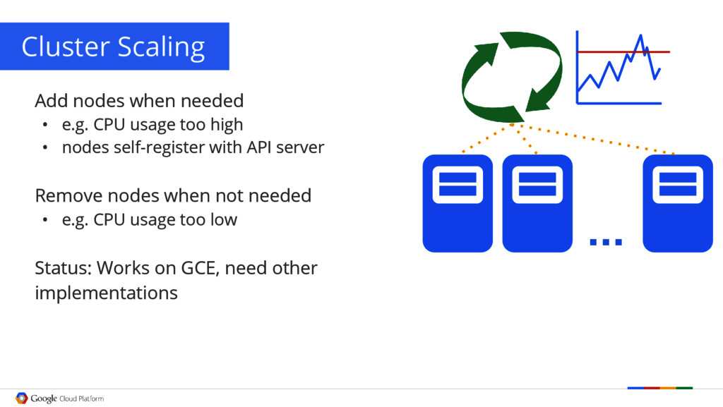 Cluster Scaling Add nodes when needed • e.g. CP...