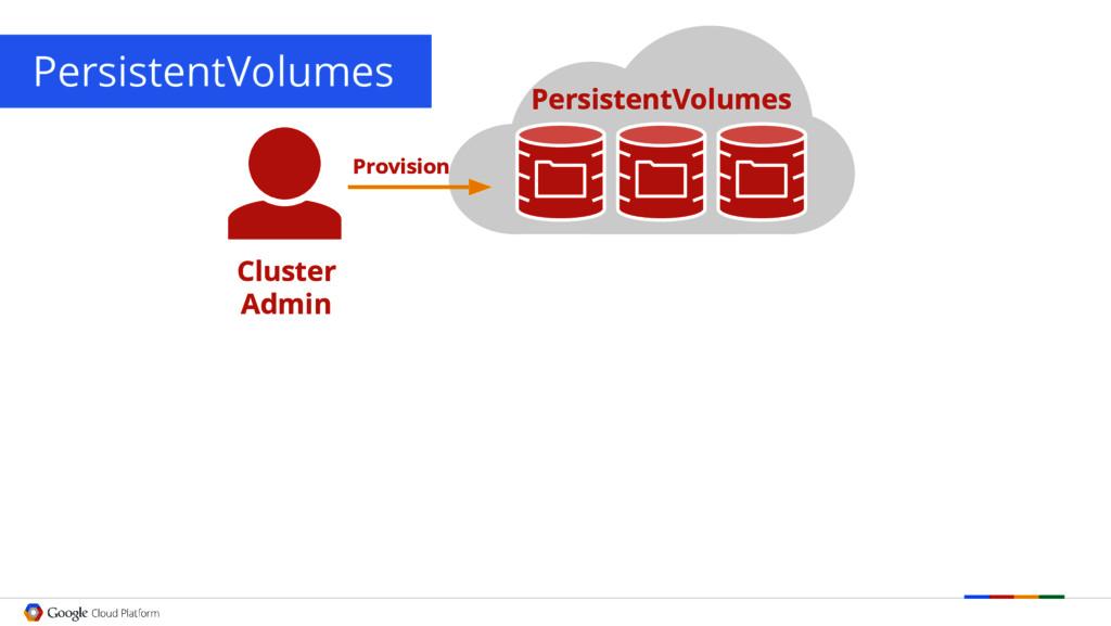 PersistentVolumes Provision Cluster Admin Persi...